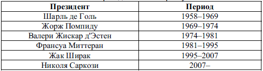 таблица сравнение франции и фрг