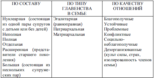 Тема 4 педагогические основы